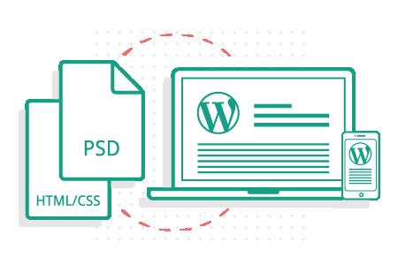 Icon für Konvertierung in HTML oder WordPress